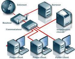Bos Informatique réalise des infrastructures réseaux pour les professionnels